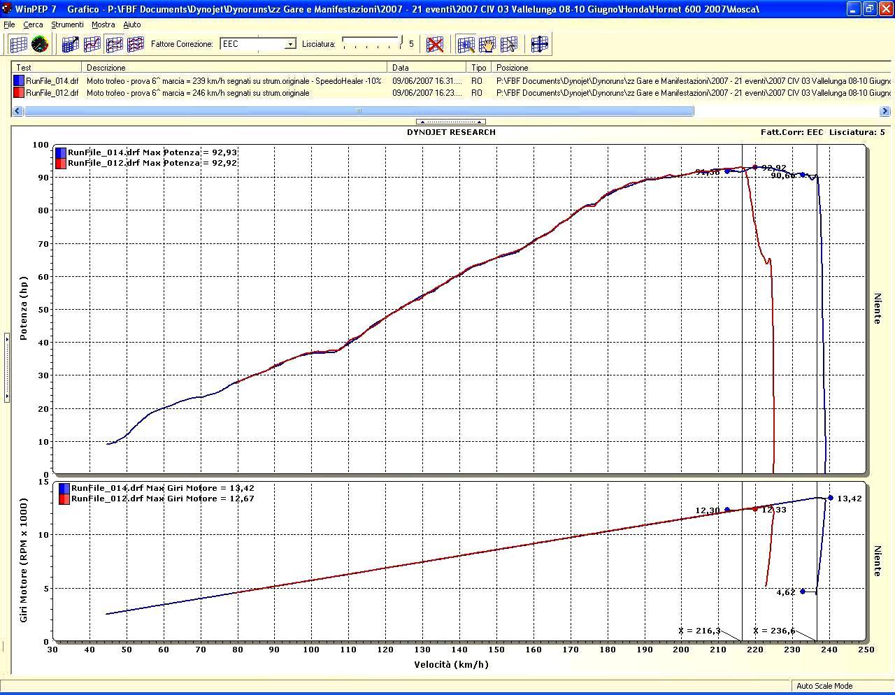 Schema Elettrico Honda Hornet 600 : Schema elettrico ktm smc fare di una mosca