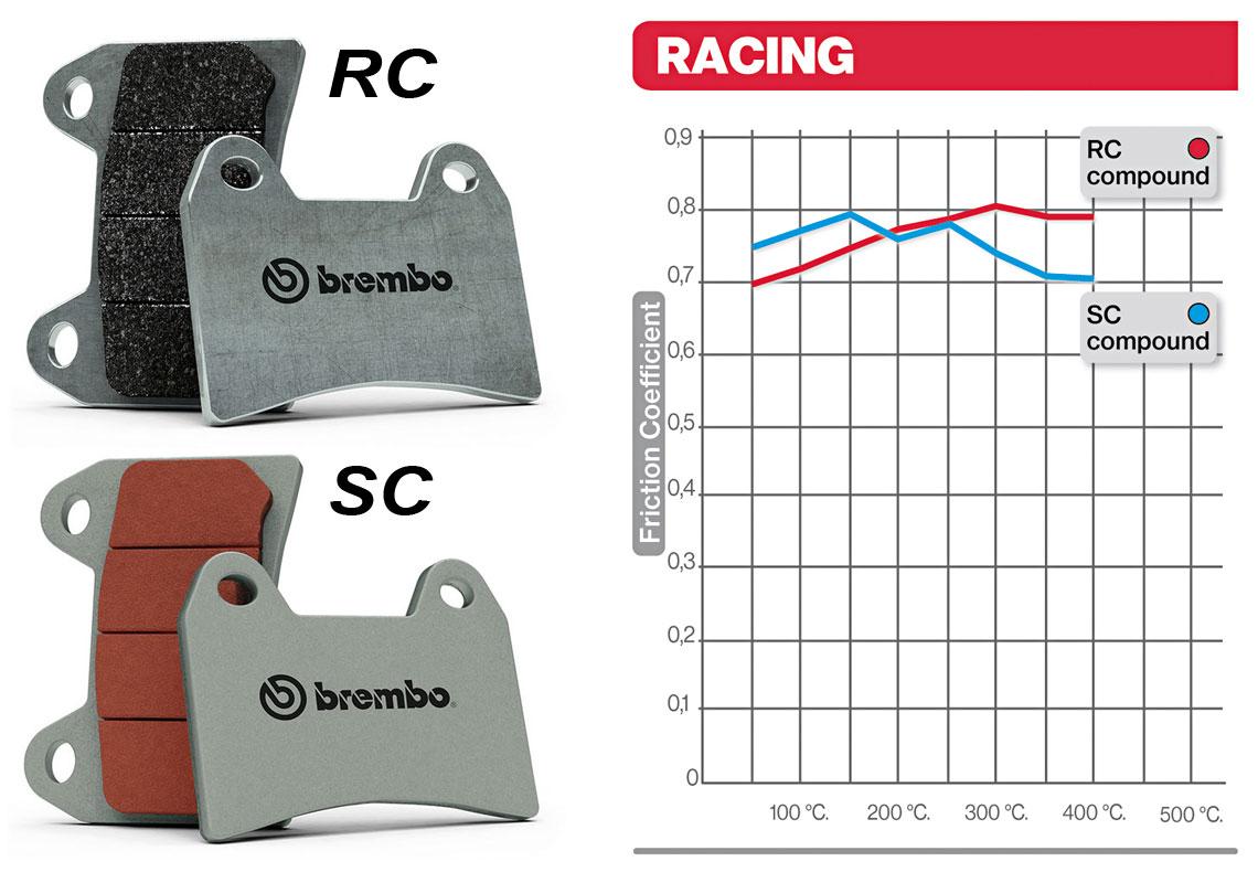 07BB37.SC Front Brembo SC Brake Pads for Aprilia RSV4 R APRC ABS 1000 2014  2016